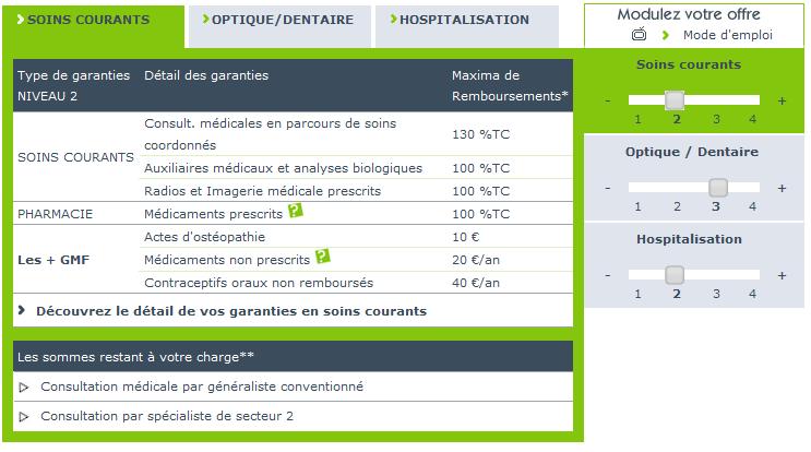 Proposition de tarif santé GMF