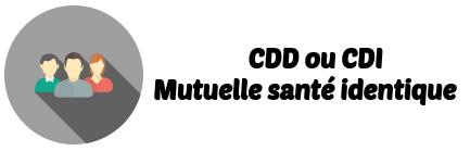 mutuelle sante CDD